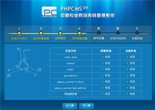 安装phpcms v9时设置相关目录文件属性